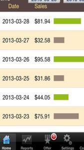 Clickbank Daily Sales