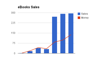 eBook Chart (June 13)