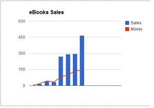 eBook Sales (Jul 13)