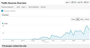 Site Stats 1