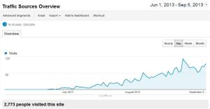 Site Stats 2
